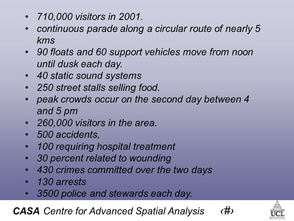 CASA Centre for Advanced Spatial Analysis 33 710,000 visitors in 2001.