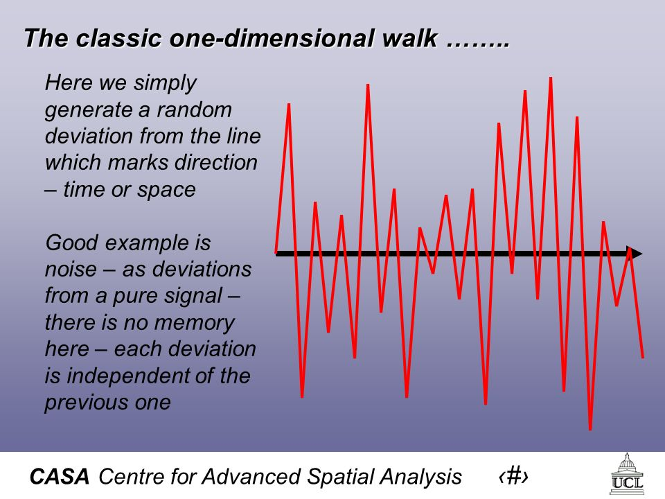 CASA Centre for Advanced Spatial Analysis 10 The one-dimensional walk with memory … Here the random deviation is added to the position of the previous value – so there is memory – this is a first order Markov process It is like a stock market, indeed this is what rocket scientists on Wall St try to model – they know they cant, but ……