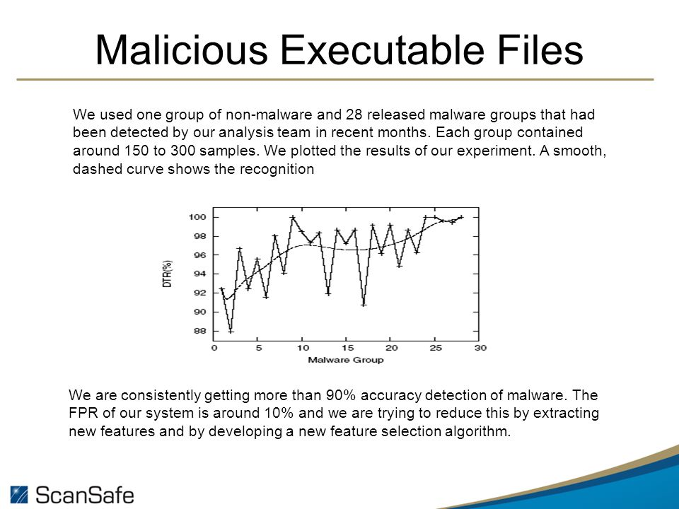 Malicious Executable Files We used one group of non-malware and 28 released malware groups that had been detected by our analysis team in recent months.