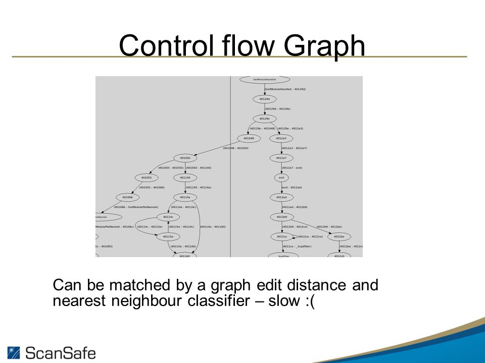Control flow Graph Can be matched by a graph edit distance and nearest neighbour classifier – slow :(