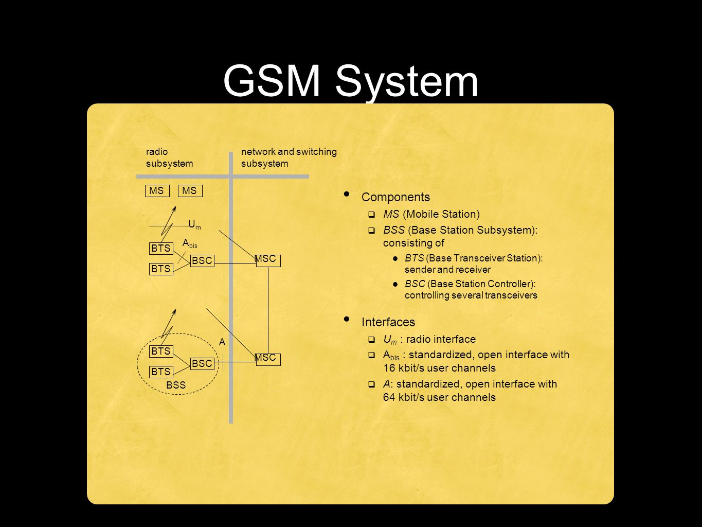 GSM System Components MS (Mobile Station) BSS (Base Station Subsystem): consisting of BTS (Base Transceiver Station): sender and receiver BSC (Base Station Controller): controlling several transceivers Interfaces U m : radio interface A bis : standardized, open interface with 16 kbit/s user channels A: standardized, open interface with 64 kbit/s user channels UmUm A bis A BSS radio subsystem network and switching subsystem MS BTS BSC MSC BTS BSC BTS MSC