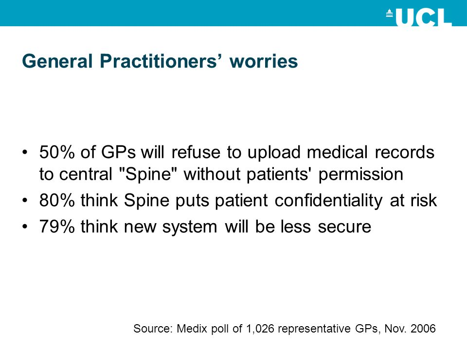 General Practitioners worries 50% of GPs will refuse to upload medical records to central Spine without patients permission 80% think Spine puts patient confidentiality at risk 79% think new system will be less secure Source: Medix poll of 1,026 representative GPs, Nov.