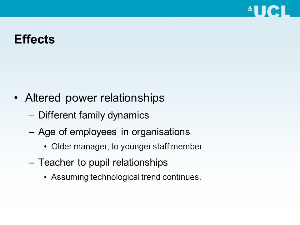 Effects Altered power relationships –Different family dynamics –Age of employees in organisations Older manager, to younger staff member –Teacher to p