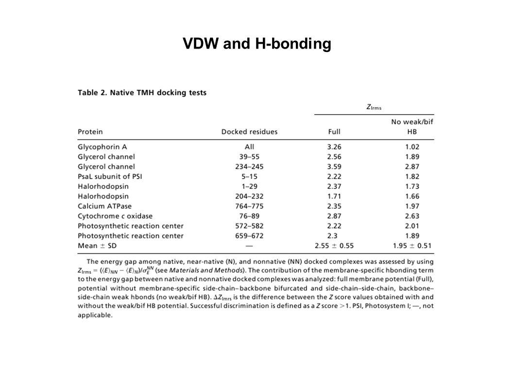 VDW and H-bonding