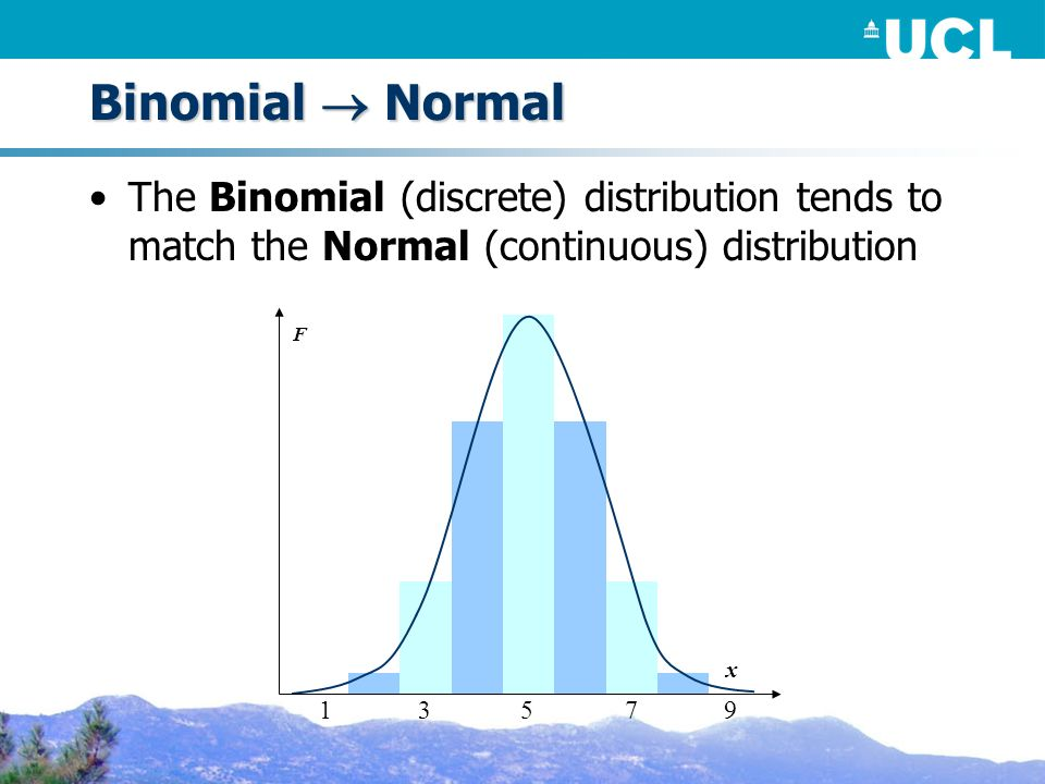 Binomial Normal The Binomial (discrete) distribution tends to match the Normal (continuous) distribution x F 53179