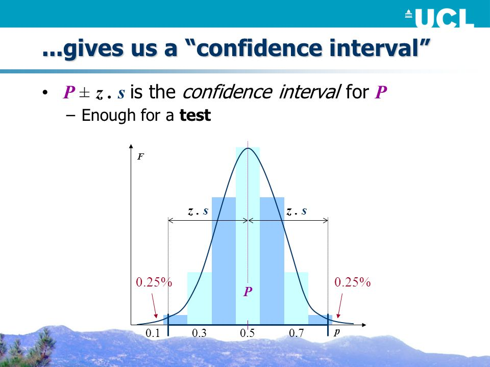 ...gives us a confidence interval P ± z. s is the confidence interval for P –Enough for a test z.