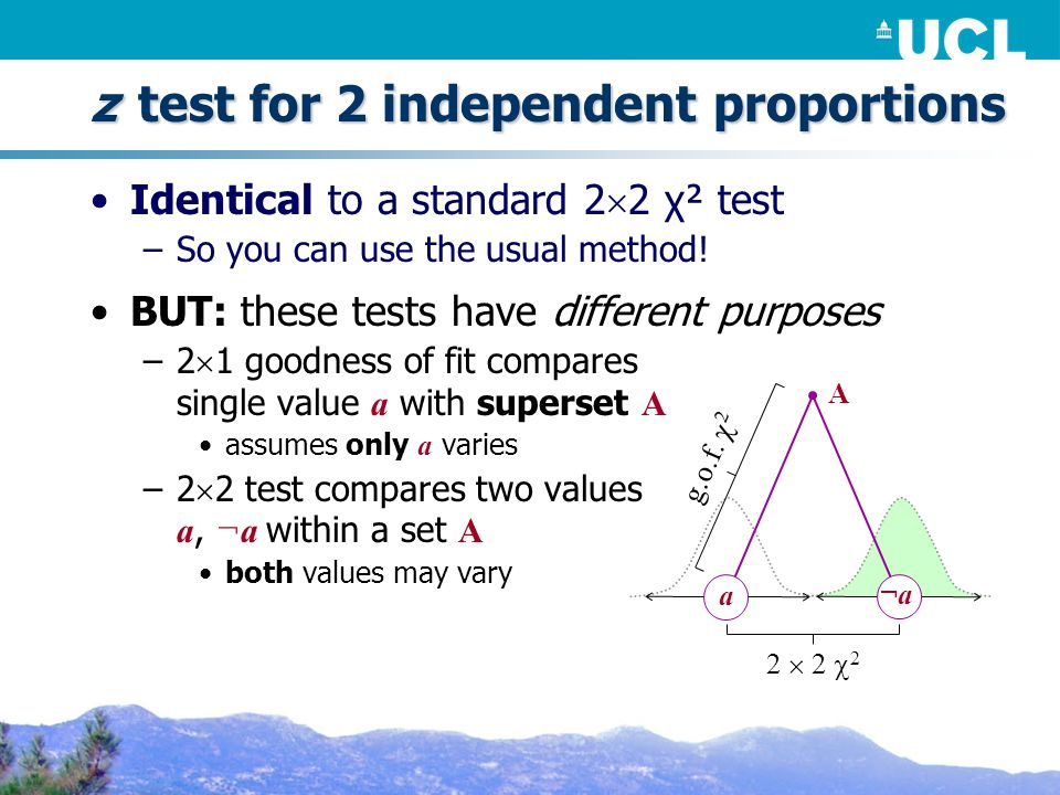 z test for 2 independent proportions Identical to a standard 2 2 χ² test –So you can use the usual method.