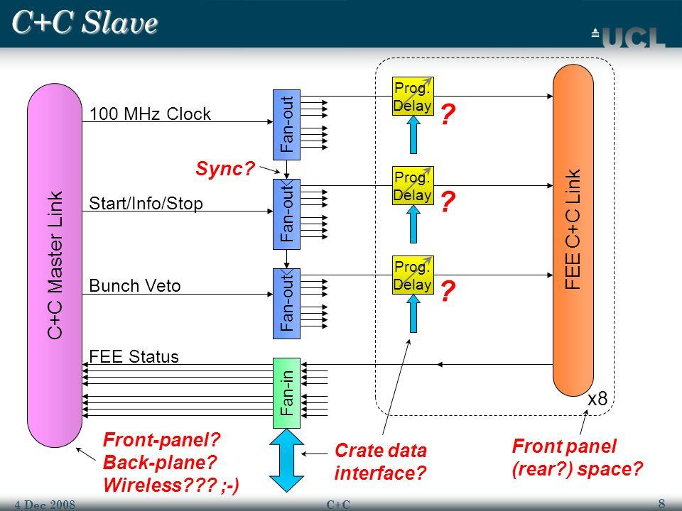 8 4 Dec 2008C+C C+C Slave 100 MHz Clock Start/Info/Stop Bunch Veto FEE Status C+C Master Link Fan-out Sync.
