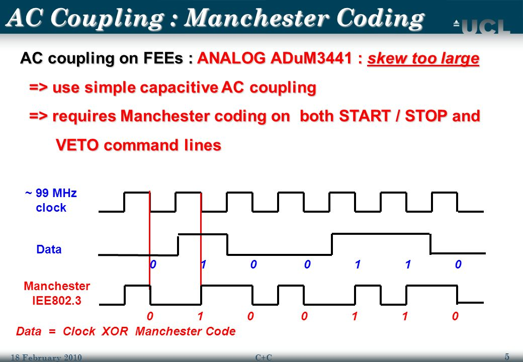5 18 February 2010C+C ~ 99 MHz clock Data AC Coupling : Manchester Coding Manchester IEE802.3 0 1 0 0 1 1 0 Data = Clock XOR Manchester Code AC coupling on FEEs : ANALOG ADuM3441 : skew too large => use simple capacitive AC coupling => use simple capacitive AC coupling => requires Manchester coding on both START / STOP and => requires Manchester coding on both START / STOP and VETO command lines VETO command lines