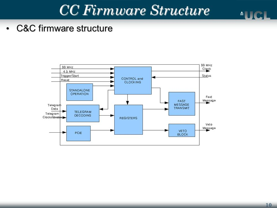 10 CC Firmware Structure C&C firmware structure C&C firmware structure