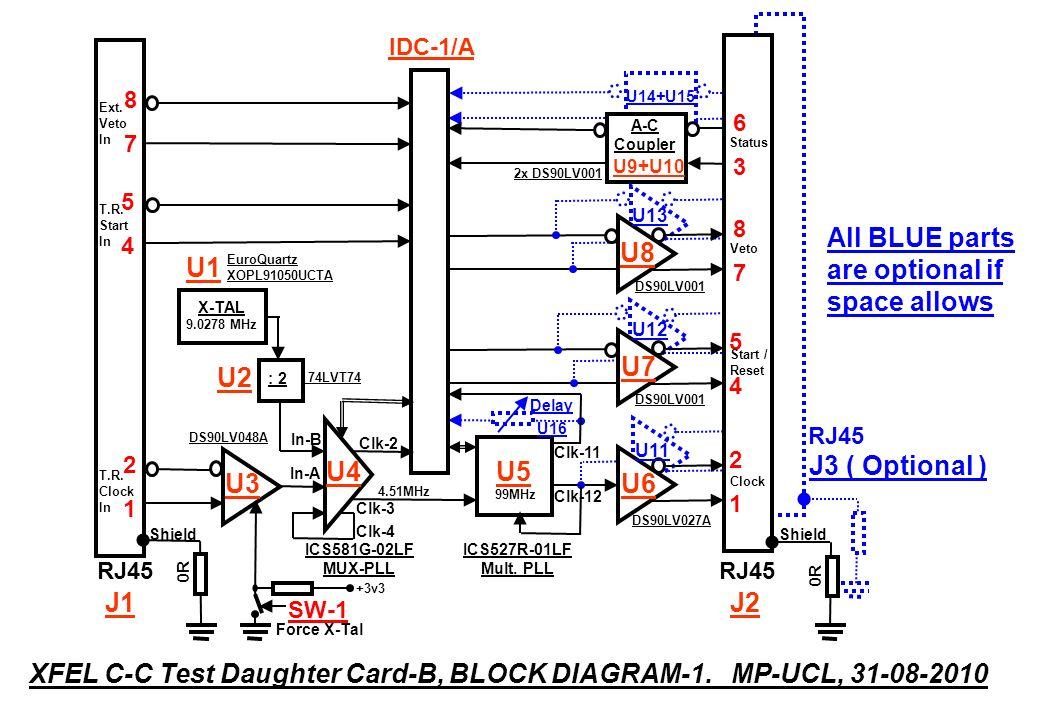 A-C Coupler U14+U15 XFEL C-C Test Daughter Card-B, BLOCK DIAGRAM-1.