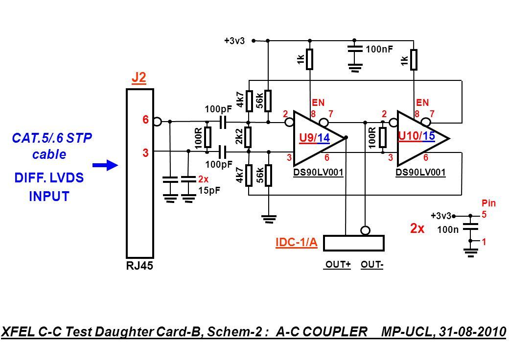 DS90LV001 4k7 100R 2k2 100R 4k7 OUT+ OUT- DS90LV001 100pF EN 2 8 7 U9/14 3 6 EN 2 8 7 U10/15 3 6 1k +3v3 Pin 5 1 2x 100n RJ45 6363 XFEL C-C Test Daughter Card-B, Schem-2 : A-C COUPLER MP-UCL, 31-08-2010 CAT.5/.6 STP cable DIFF.