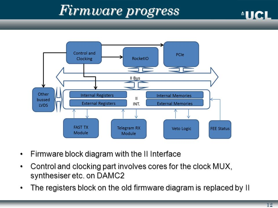 12 Firmware progress Firmware block diagram with the II InterfaceFirmware block diagram with the II Interface Control and clocking part involves cores for the clock MUX, synthesiser etc.