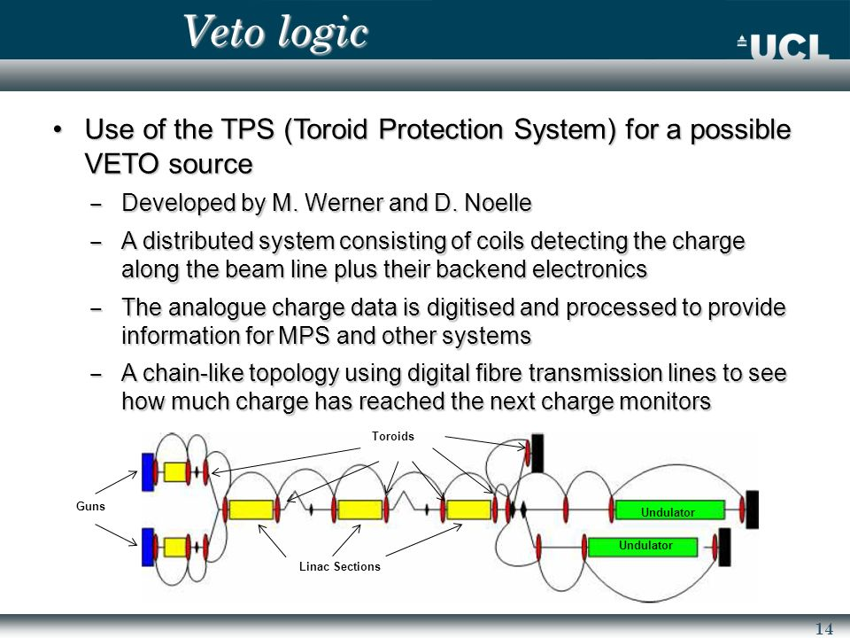 14 Veto logic Use of the TPS (Toroid Protection System) for a possible VETO sourceUse of the TPS (Toroid Protection System) for a possible VETO source Developed by M.