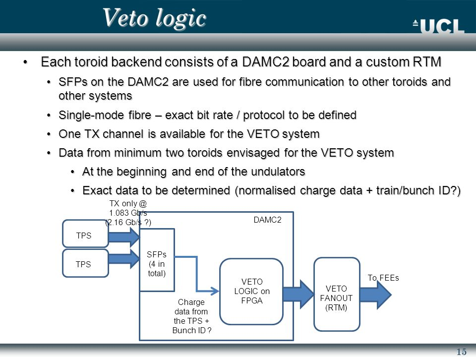 15 Veto logic Each toroid backend consists of a DAMC2 board and a custom RTMEach toroid backend consists of a DAMC2 board and a custom RTM SFPs on the DAMC2 are used for fibre communication to other toroids and other systems SFPs on the DAMC2 are used for fibre communication to other toroids and other systems Single-mode fibre – exact bit rate / protocol to be defined Single-mode fibre – exact bit rate / protocol to be defined One TX channel is available for the VETO system One TX channel is available for the VETO system Data from minimum two toroids envisaged for the VETO system Data from minimum two toroids envisaged for the VETO system At the beginning and end of the undulators At the beginning and end of the undulators Exact data to be determined (normalised charge data + train/bunch ID ) Exact data to be determined (normalised charge data + train/bunch ID ) VETO FANOUT (RTM) DAMC2 SFPs (4 in total) VETO LOGIC on FPGA TPS TX only @ 1.083 Gb/s (2.16 Gb/s ) Charge data from the TPS + Bunch ID .