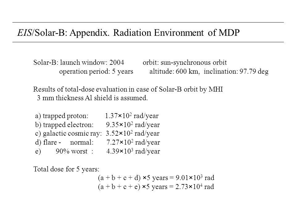 EIS/Solar-B: Appendix.