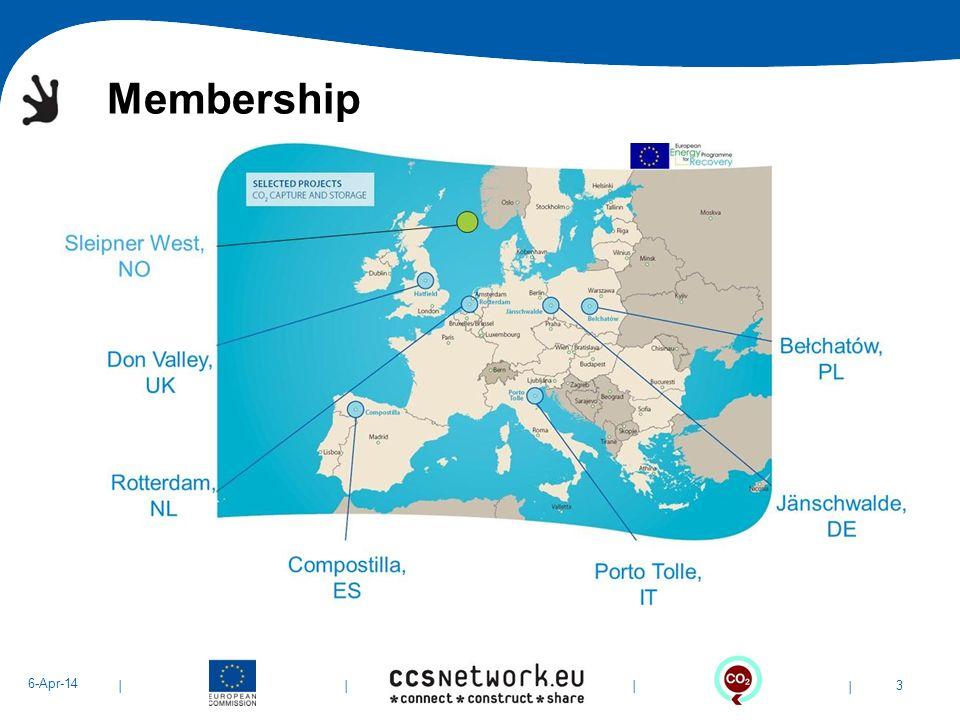 | 3 | | | 6-Apr-14 Membership