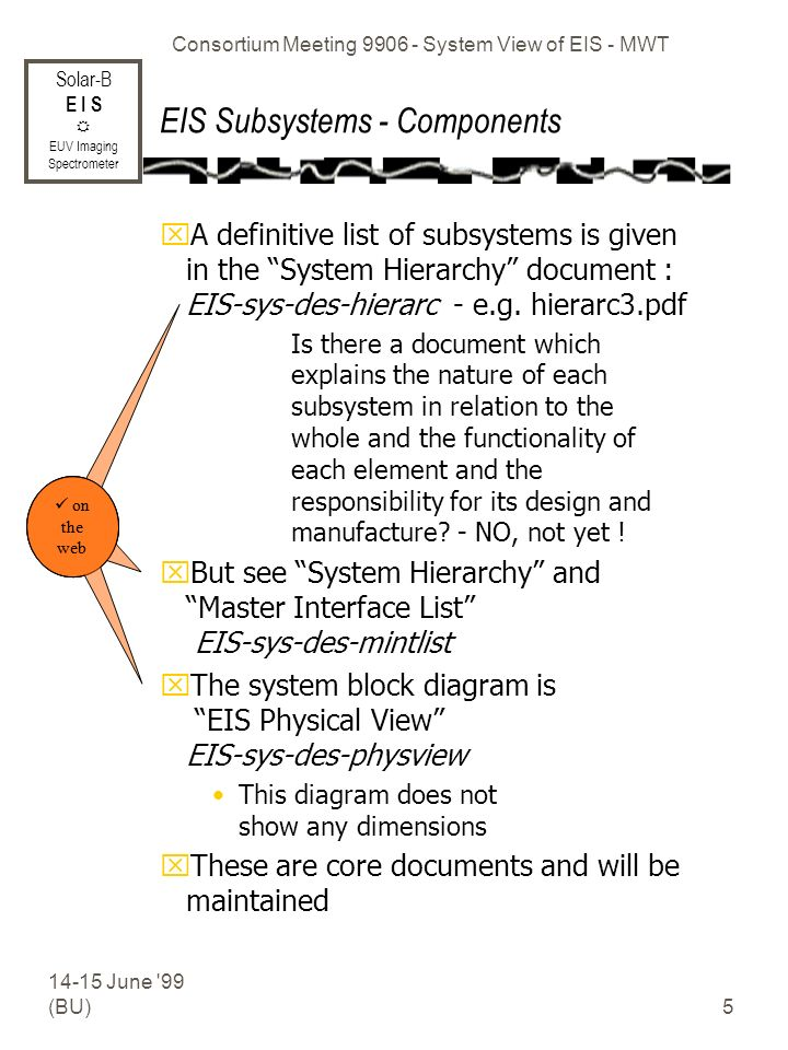 Solar-B E I S EUV Imaging Spectrometer 14-15 June 99 (BU) Consortium Meeting 9906 - System View of EIS - MWT 5 EIS Subsystems - Components xA definitive list of subsystems is given in the System Hierarchy document : EIS-sys-des-hierarc - e.g.