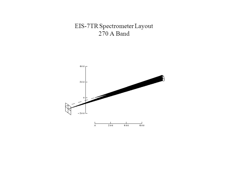 EIS-7TR Spectrometer Layout 270 A Band