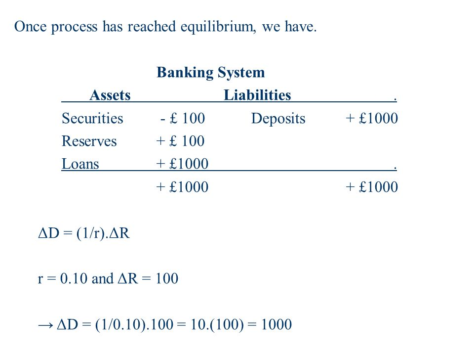 Once process has reached equilibrium, we have. Banking System Assets Liabilities.