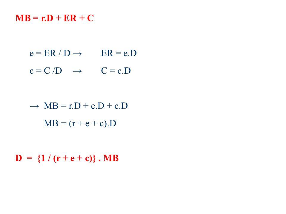 MB = r.D + ER + C e = ER / D ER = e.D c = C /D C = c.D MB = r.D + e.D + c.D MB = (r + e + c).D D = {1 / (r + e + c)}. MB