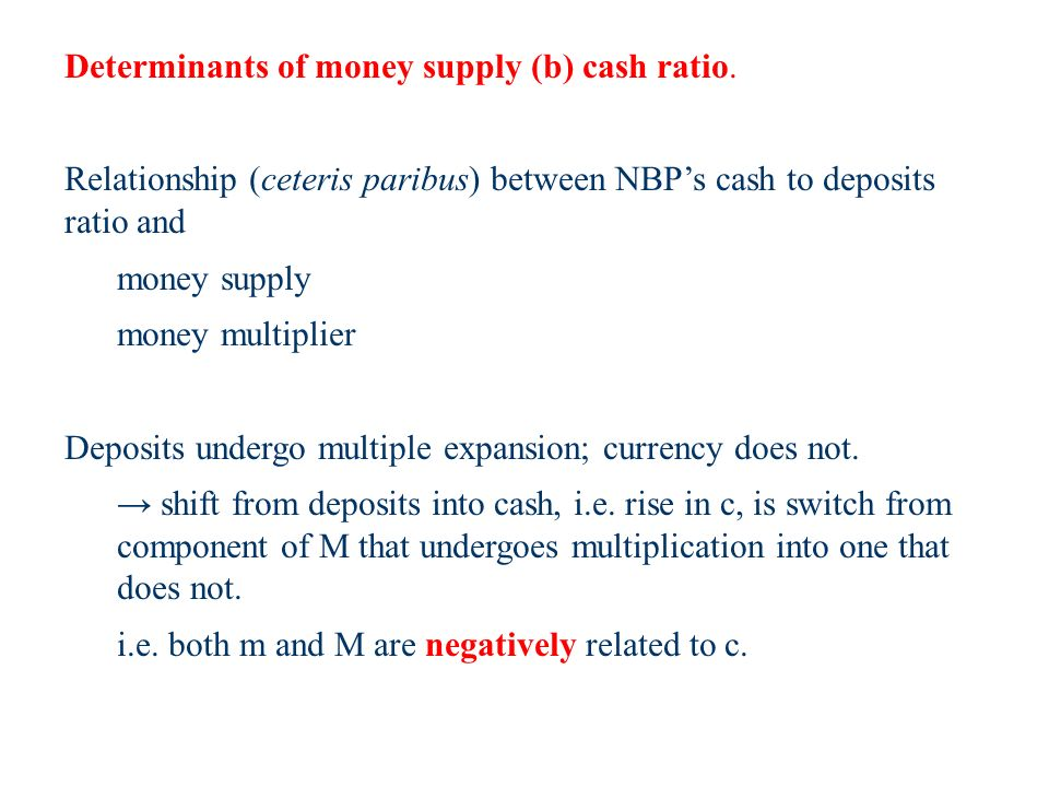 Determinants of money supply (b) cash ratio.