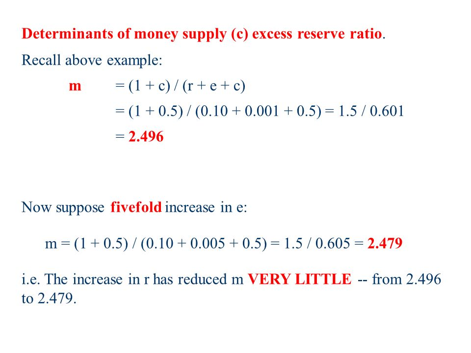 Determinants of money supply (c) excess reserve ratio.