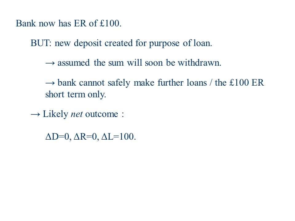 Bank now has ER of £100. BUT: new deposit created for purpose of loan.