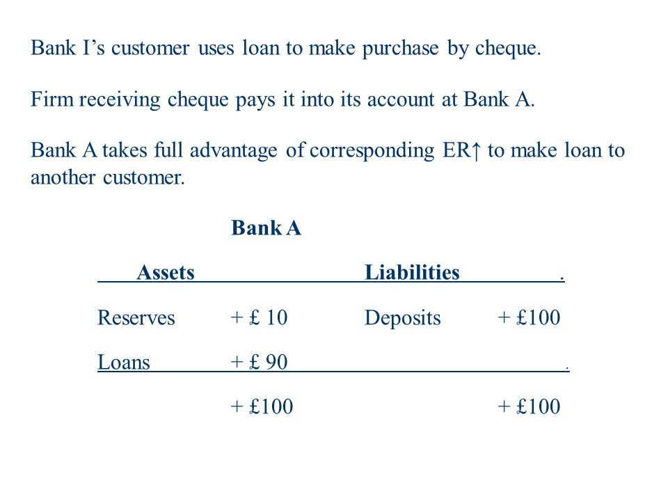 Bank Is customer uses loan to make purchase by cheque.