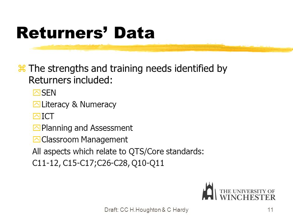 Draft: CC H.Houghton & C Hardy11 Returners Data zThe strengths and training needs identified by Returners included: ySEN yLiteracy & Numeracy yICT yPlanning and Assessment yClassroom Management All aspects which relate to QTS/Core standards: C11-12, C15-C17;C26-C28, Q10-Q11
