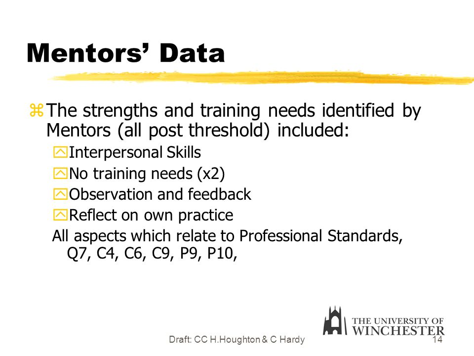 Draft: CC H.Houghton & C Hardy14 Mentors Data zThe strengths and training needs identified by Mentors (all post threshold) included: yInterpersonal Skills yNo training needs (x2) yObservation and feedback yReflect on own practice All aspects which relate to Professional Standards, Q7, C4, C6, C9, P9, P10,
