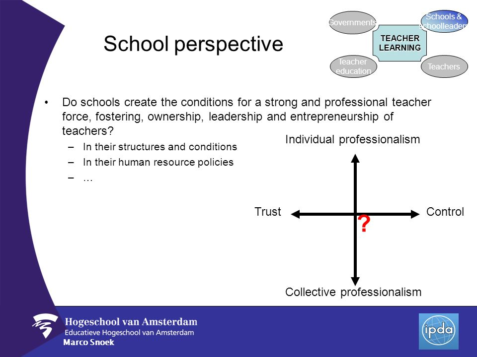 Marco Snoek School perspective Do schools create the conditions for a strong and professional teacher force, fostering, ownership, leadership and entr