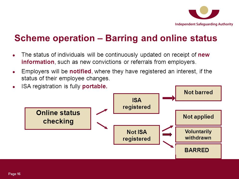 Page 16 Scheme operation – Barring and online status The status of individuals will be continuously updated on receipt of new information, such as new convictions or referrals from employers.