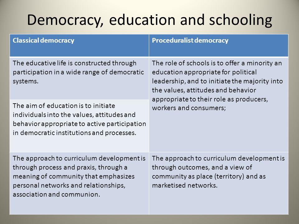 Democracy, education and schooling Classical democracyProceduralist democracy The educative life is constructed through participation in a wide range of democratic systems.