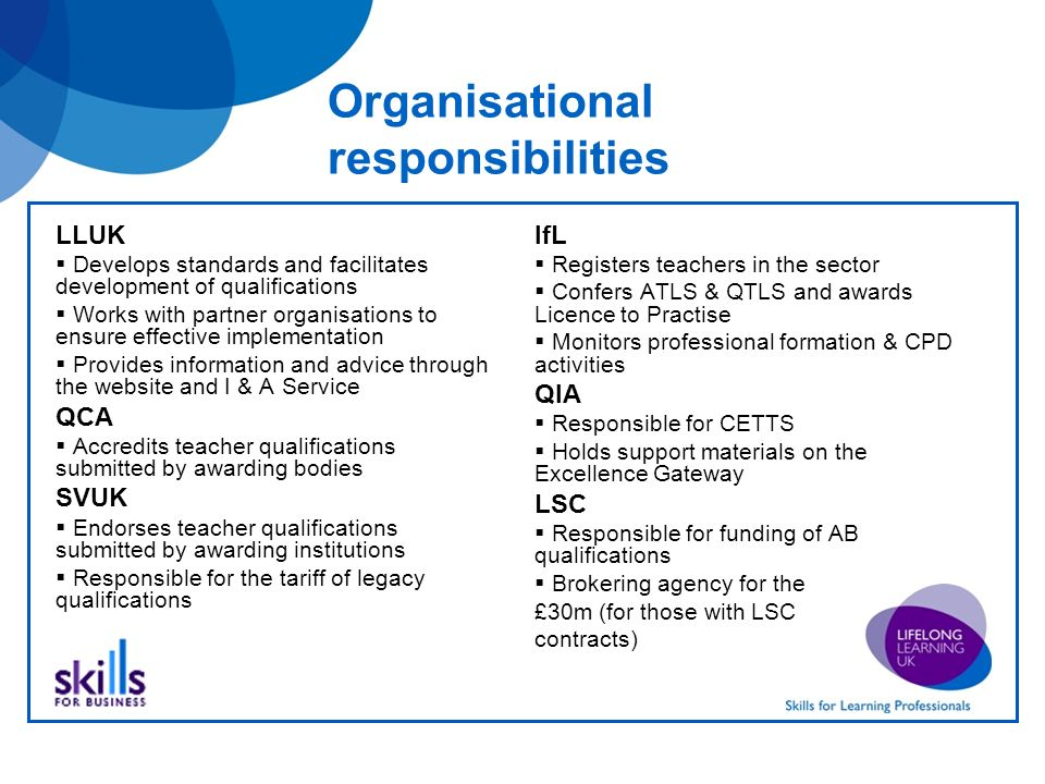 Organisational responsibilities LLUK Develops standards and facilitates development of qualifications Works with partner organisations to ensure effective implementation Provides information and advice through the website and I & A Service QCA Accredits teacher qualifications submitted by awarding bodies SVUK Endorses teacher qualifications submitted by awarding institutions Responsible for the tariff of legacy qualifications IfL Registers teachers in the sector Confers ATLS & QTLS and awards Licence to Practise Monitors professional formation & CPD activities QIA Responsible for CETTS Holds support materials on the Excellence Gateway LSC Responsible for funding of AB qualifications Brokering agency for the £30m (for those with LSC contracts)