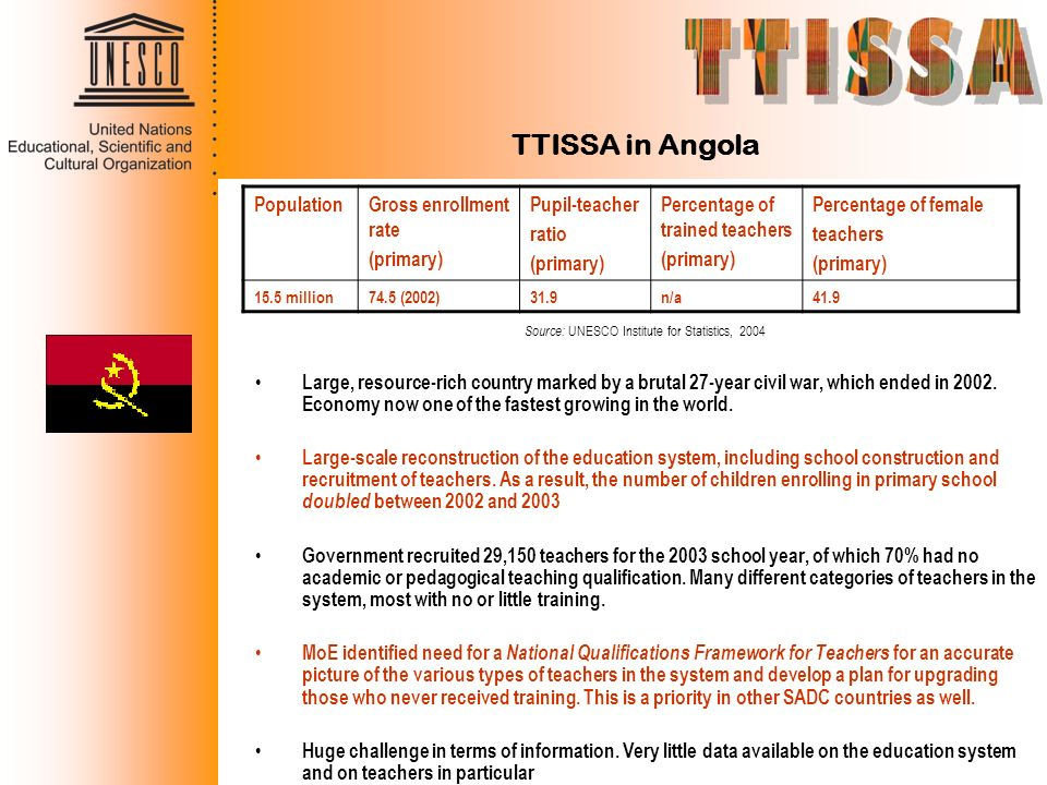 TTISSA in Angola Source: UNESCO Institute for Statistics, 2004 Large, resource-rich country marked by a brutal 27-year civil war, which ended in 2002.