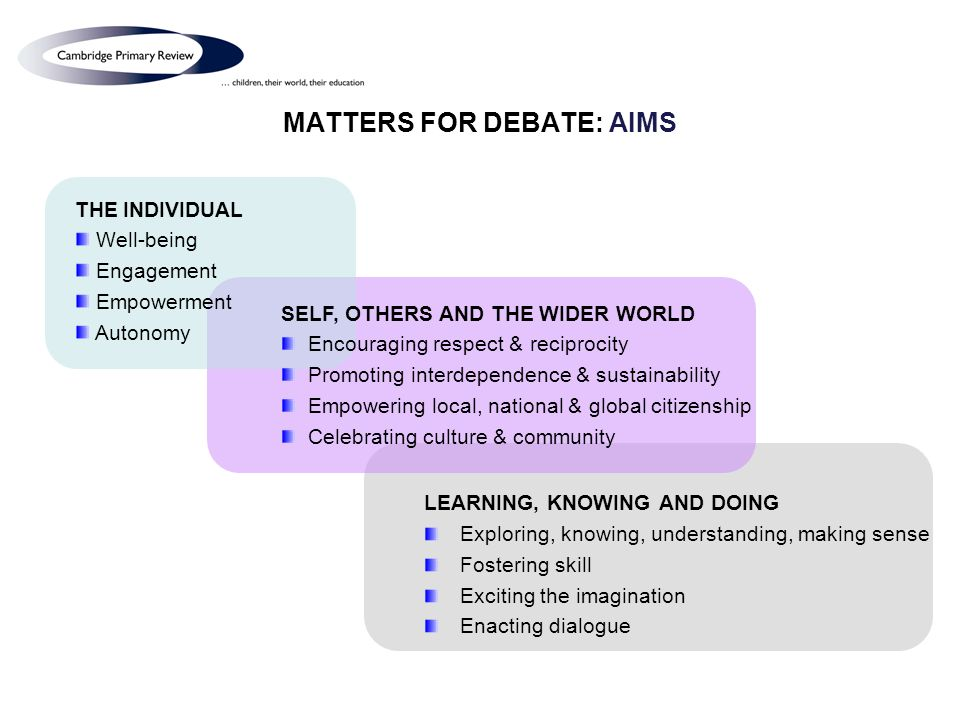 MATTERS FOR DEBATE: AIMS LEARNING, KNOWING AND DOING Exploring, knowing, understanding, making sense Fostering skill Exciting the imagination Enacting dialogue THE INDIVIDUAL Well-being Engagement Empowerment Autonomy SELF, OTHERS AND THE WIDER WORLD Encouraging respect & reciprocity Promoting interdependence & sustainability Empowering local, national & global citizenship Celebrating culture & community