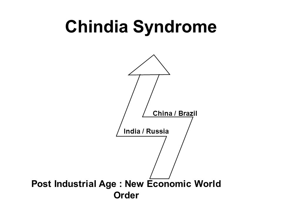 Chindia Syndrome India / Russia China / Brazil Post Industrial Age : New Economic World Order