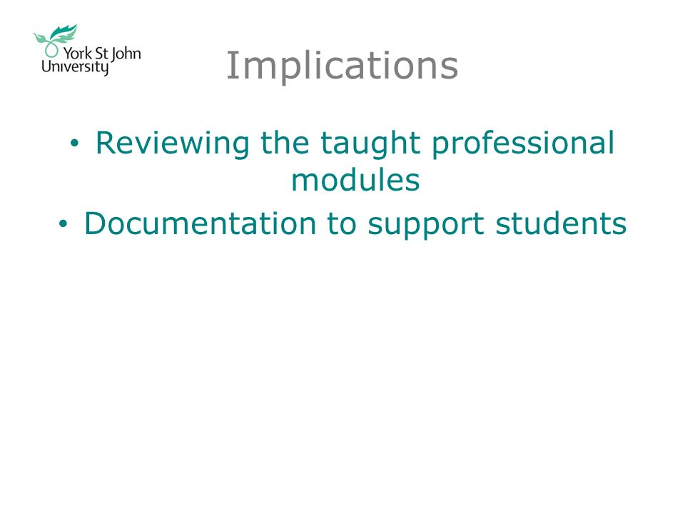 Implications Reviewing the taught professional modules Documentation to support students