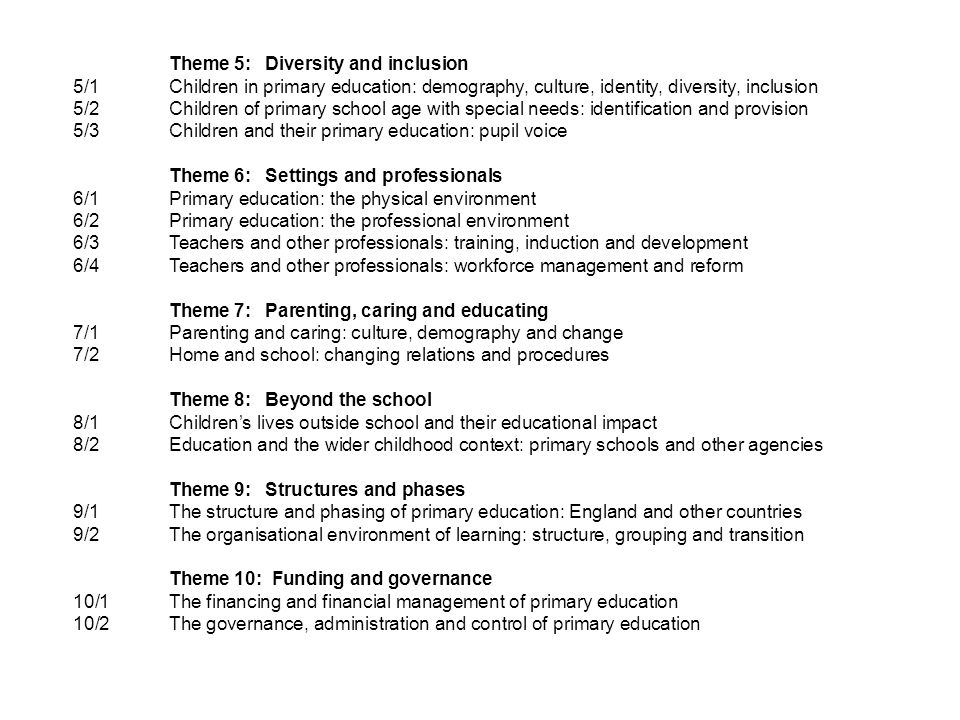 Theme 5:Diversity and inclusion 5/1Children in primary education: demography, culture, identity, diversity, inclusion 5/2Children of primary school age with special needs: identification and provision 5/3Children and their primary education: pupil voice Theme 6:Settings and professionals 6/1Primary education: the physical environment 6/2Primary education: the professional environment 6/3Teachers and other professionals: training, induction and development 6/4Teachers and other professionals: workforce management and reform Theme 7:Parenting, caring and educating 7/1Parenting and caring: culture, demography and change 7/2Home and school: changing relations and procedures Theme 8:Beyond the school 8/1Childrens lives outside school and their educational impact 8/2Education and the wider childhood context: primary schools and other agencies Theme 9:Structures and phases 9/1The structure and phasing of primary education: England and other countries 9/2The organisational environment of learning: structure, grouping and transition Theme 10: Funding and governance 10/1The financing and financial management of primary education 10/2The governance, administration and control of primary education