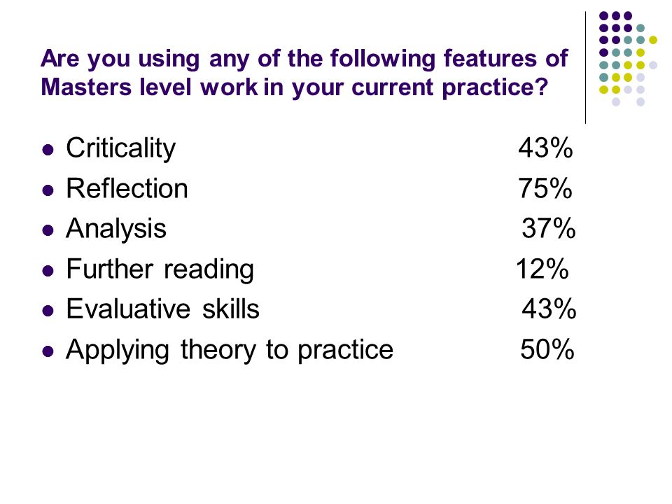 Are you using any of the following features of Masters level work in your current practice.