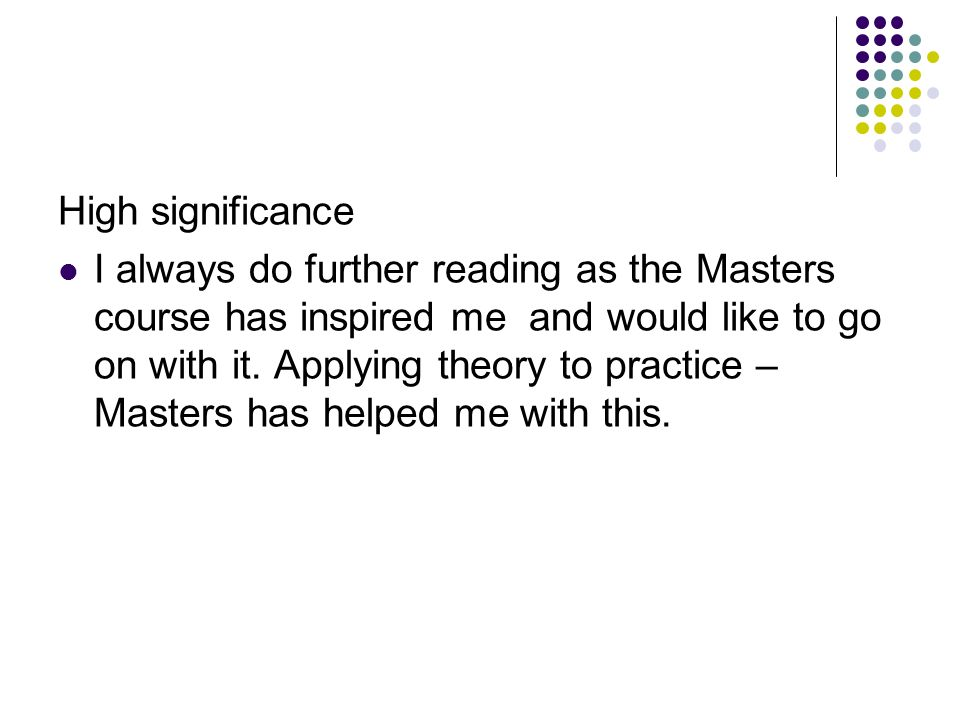 High significance I always do further reading as the Masters course has inspired me and would like to go on with it.