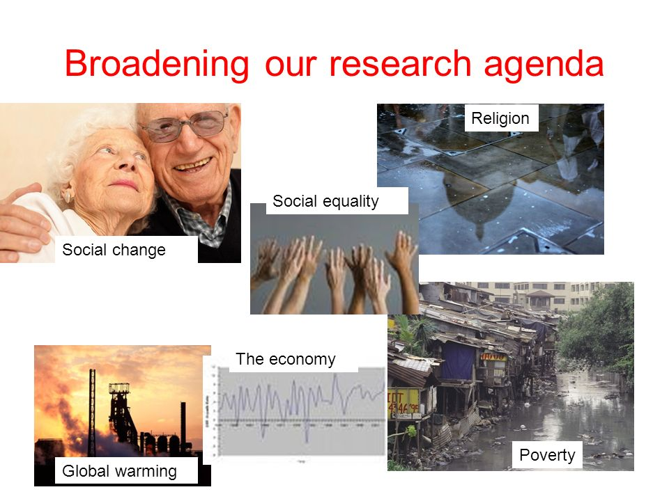Broadening our research agenda Social change Religion The economy Poverty Global warming Social equality