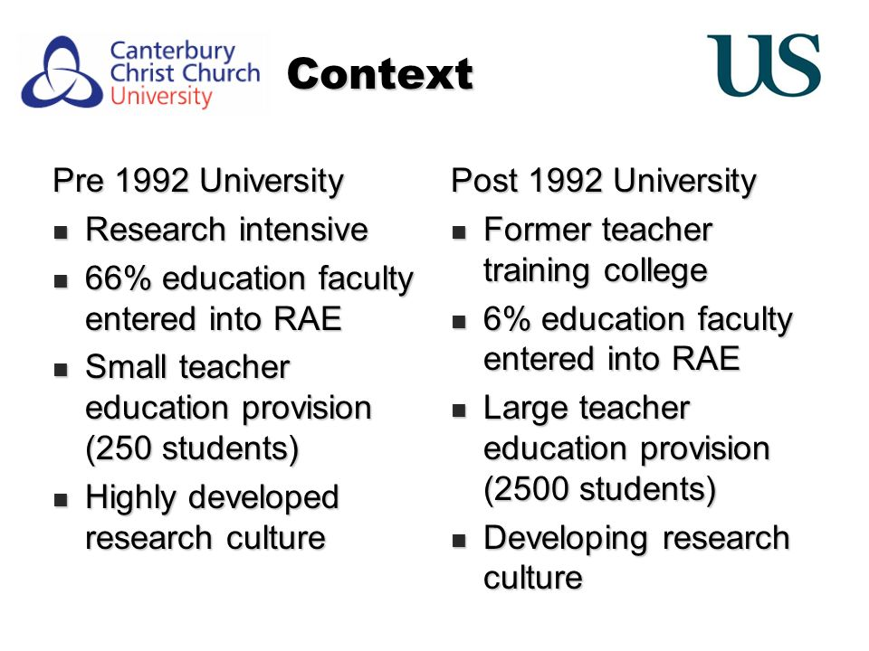 Context Pre 1992 University Research intensive Research intensive 66% education faculty entered into RAE 66% education faculty entered into RAE Small teacher education provision (250 students) Small teacher education provision (250 students) Highly developed research culture Highly developed research culture Post 1992 University Former teacher training college Former teacher training college 6% education faculty entered into RAE 6% education faculty entered into RAE Large teacher education provision (2500 students) Large teacher education provision (2500 students) Developing research culture Developing research culture