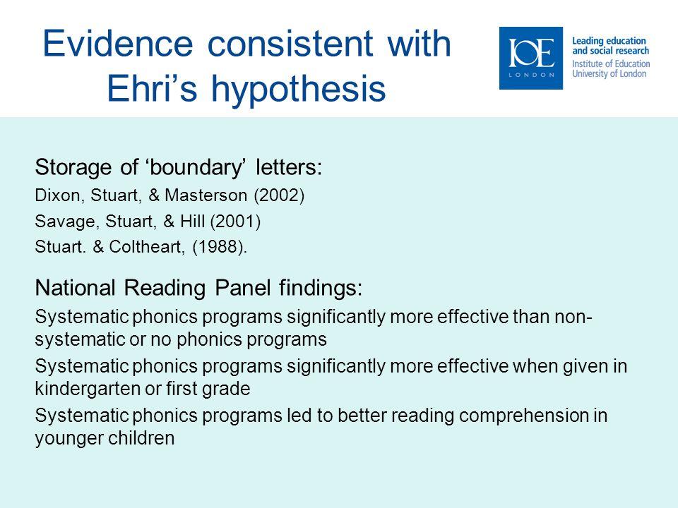 Evidence consistent with Ehris hypothesis Storage of boundary letters: Dixon, Stuart, & Masterson (2002) Savage, Stuart, & Hill (2001) Stuart. & Colth