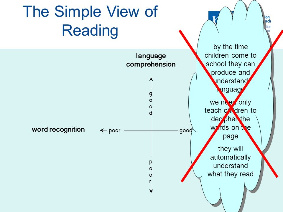 word recognition language comprehension goodgood poorpoor goodpoor by the time children come to school they can produce and understand language we need only teach children to decipher the words on the page they will automatically understand what they read The Simple View of Reading
