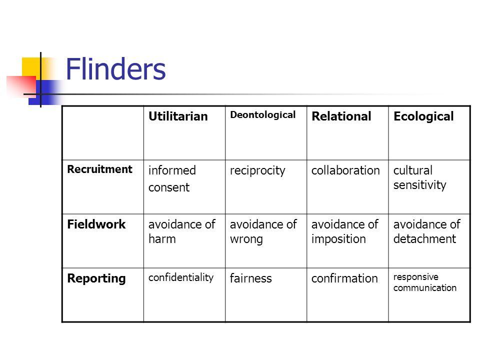 Flinders Utilitarian Deontological RelationalEcological Recruitment informed consent reciprocitycollaborationcultural sensitivity Fieldworkavoidance o