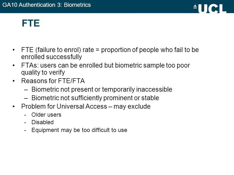 GA10 Authentication 3: Biometrics FTE in UKPS enrolment trial FaceIrisFinger Quota0.15%12.30%0.69% Disabled2.73%39%3.91% UKPS (UK Passport Service) enrolment trial 2004