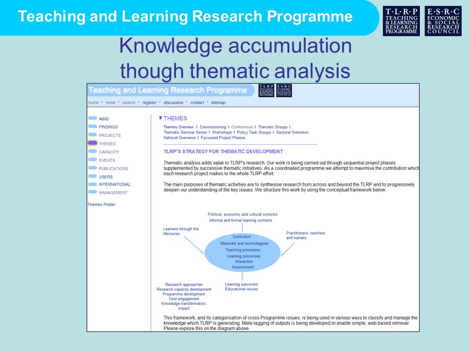 Teaching and Learning Research Programme Knowledge accumulation though thematic analysis