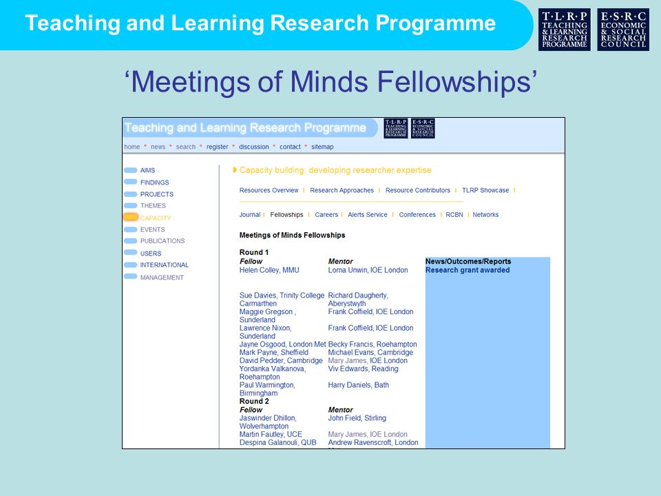 Teaching and Learning Research Programme Meetings of Minds Fellowships